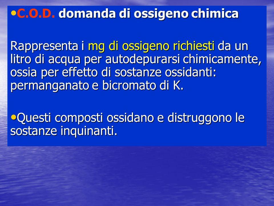domanda di ossigeno chimica C.O.D. domanda di ossigeno chimica Rappresenta i mg di ossigeno richiesti da un litro di acqua per autodepurarsi chimicame