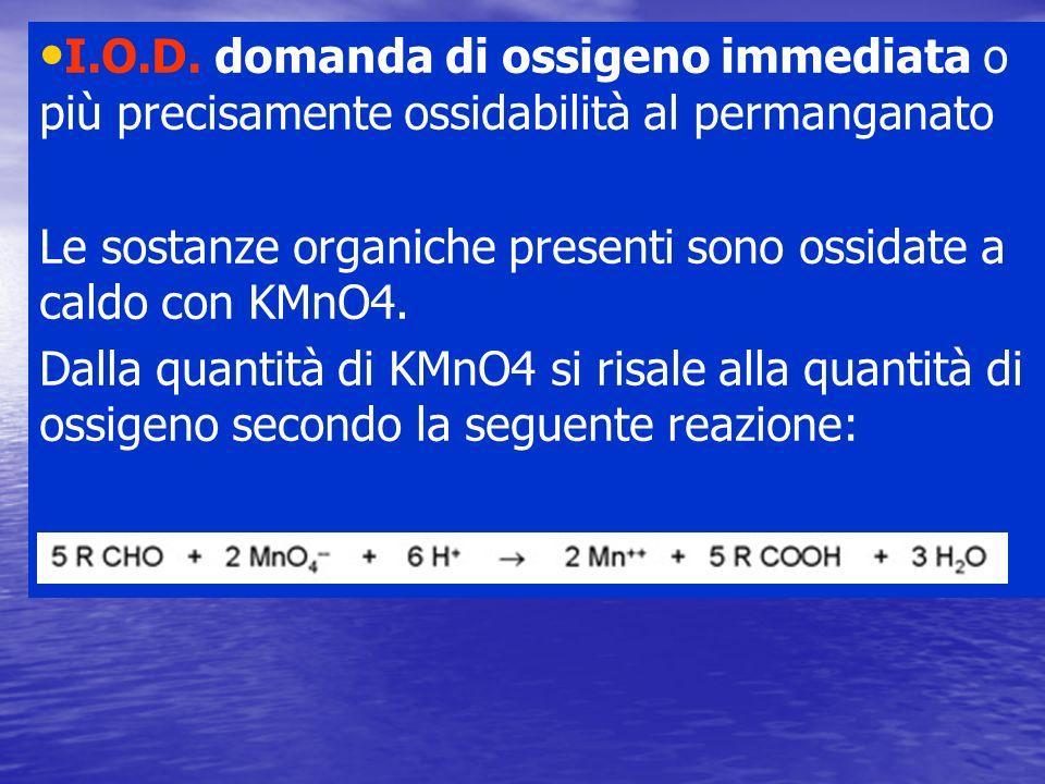 I.O.D. domanda di ossigeno immediata o più precisamente ossidabilità al permanganato Le sostanze organiche presenti sono ossidate a caldo con KMnO4. D