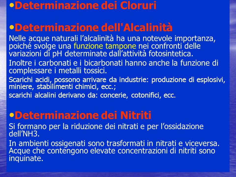 Determinazione dei Cloruri Determinazione dell'Alcalinità Nelle acque naturali lalcalinità ha una notevole importanza, poiché svolge una funzione tamp