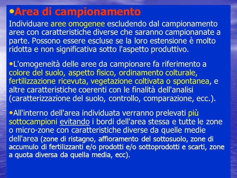 Area di campionamento Individuare aree omogenee escludendo dal campionamento aree con caratteristiche diverse che saranno campionanate a parte.