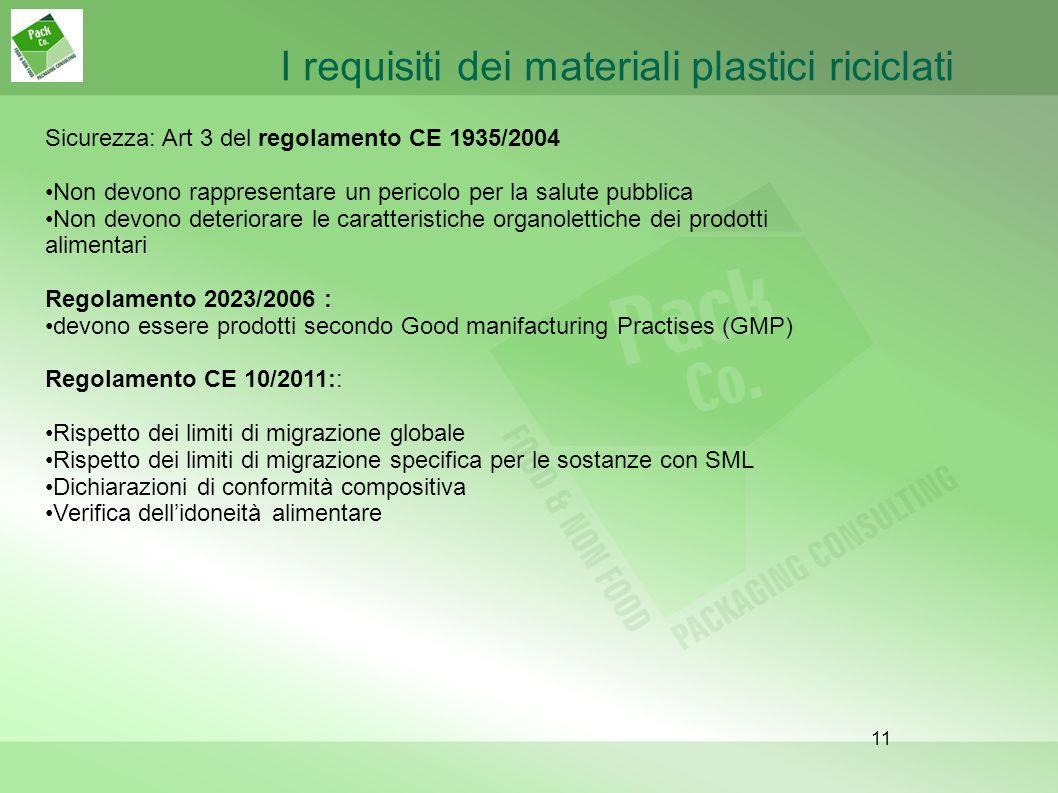 I requisiti dei materiali plastici riciclati 11 Sicurezza: Art 3 del regolamento CE 1935/2004 Non devono rappresentare un pericolo per la salute pubbl