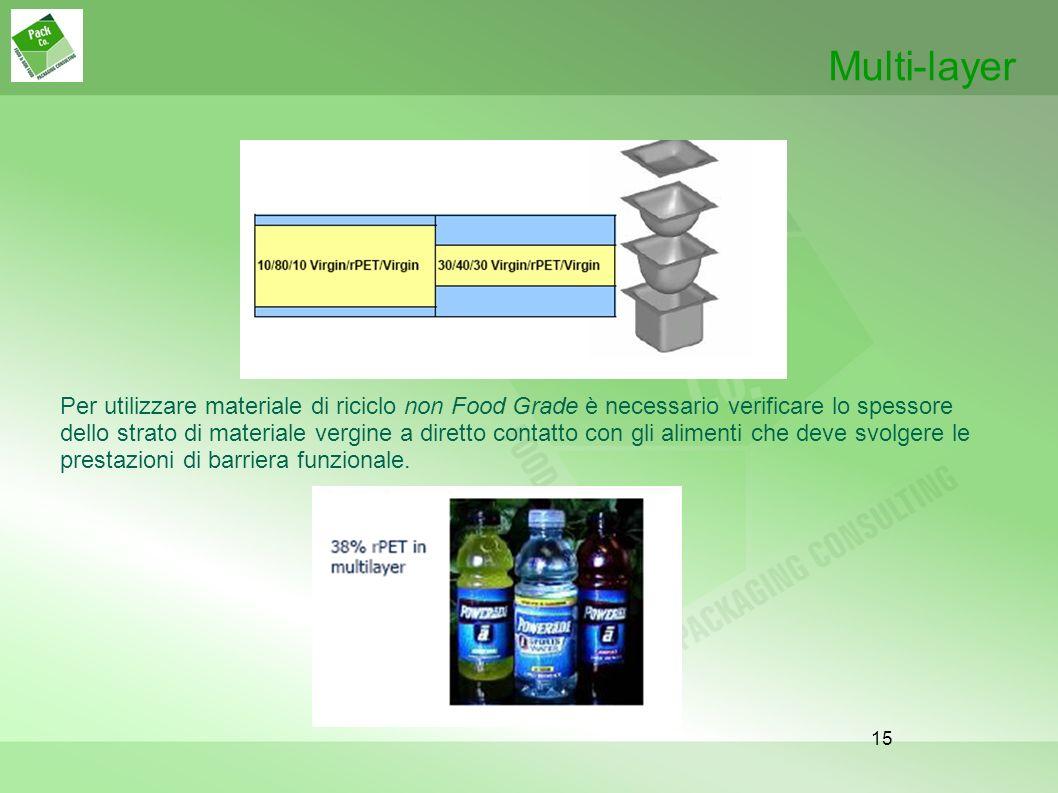 Multi-layer 15 Per utilizzare materiale di riciclo non Food Grade è necessario verificare lo spessore dello strato di materiale vergine a diretto cont