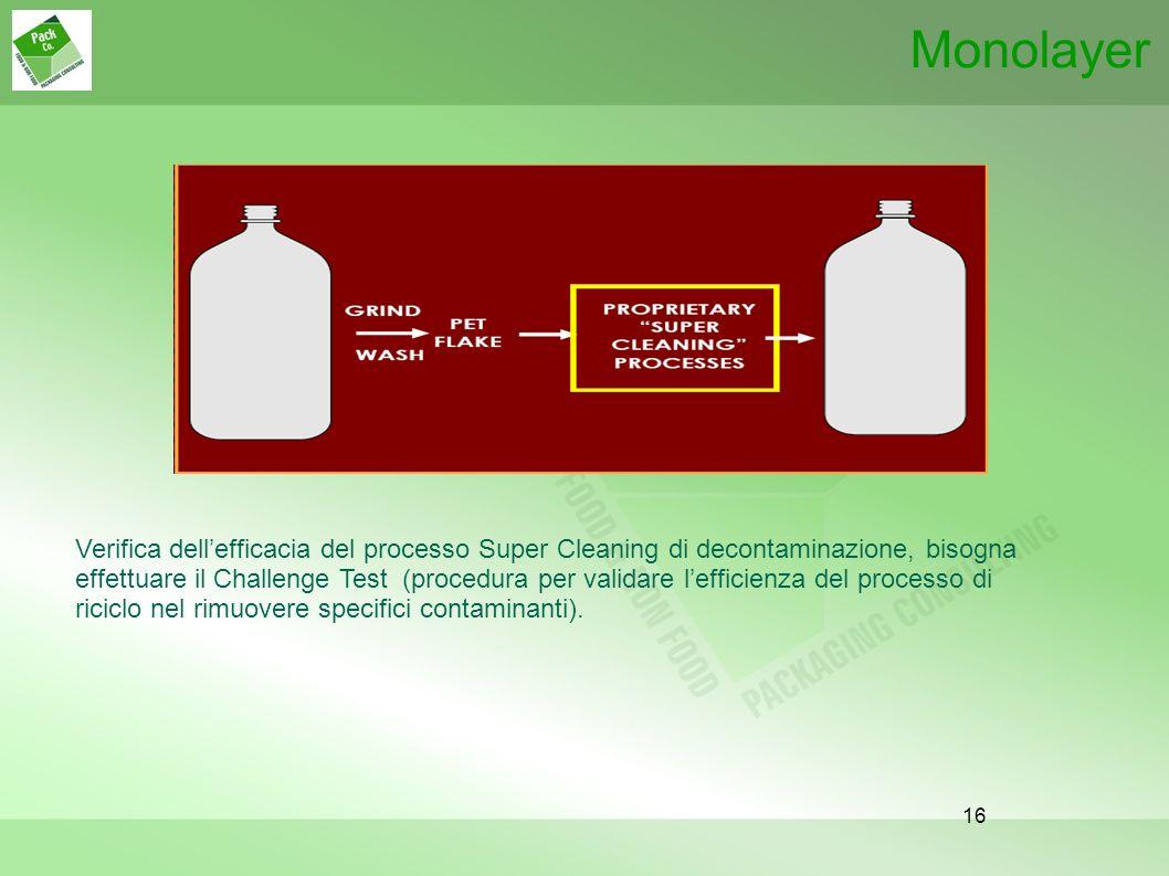 Monolayer 16 Verifica dellefficacia del processo Super Cleaning di decontaminazione, bisogna effettuare il Challenge Test (procedura per validare leff