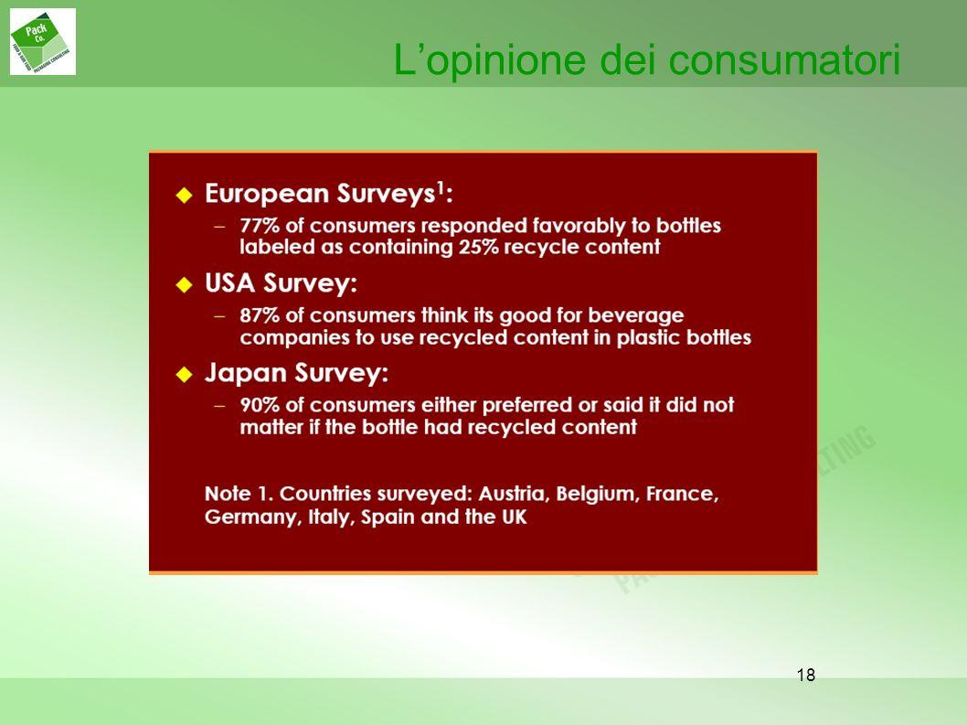 Lopinione dei consumatori 18