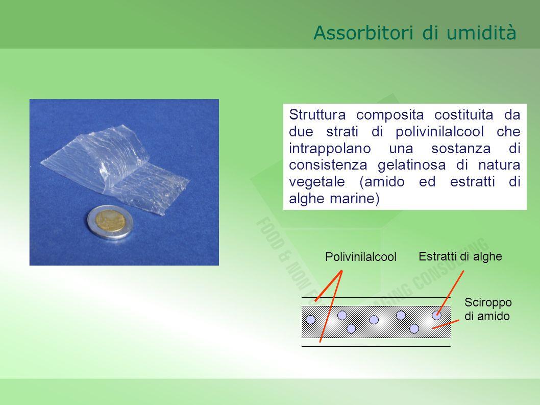 Struttura composita costituita da due strati di polivinilalcool che intrappolano una sostanza di consistenza gelatinosa di natura vegetale (amido ed e