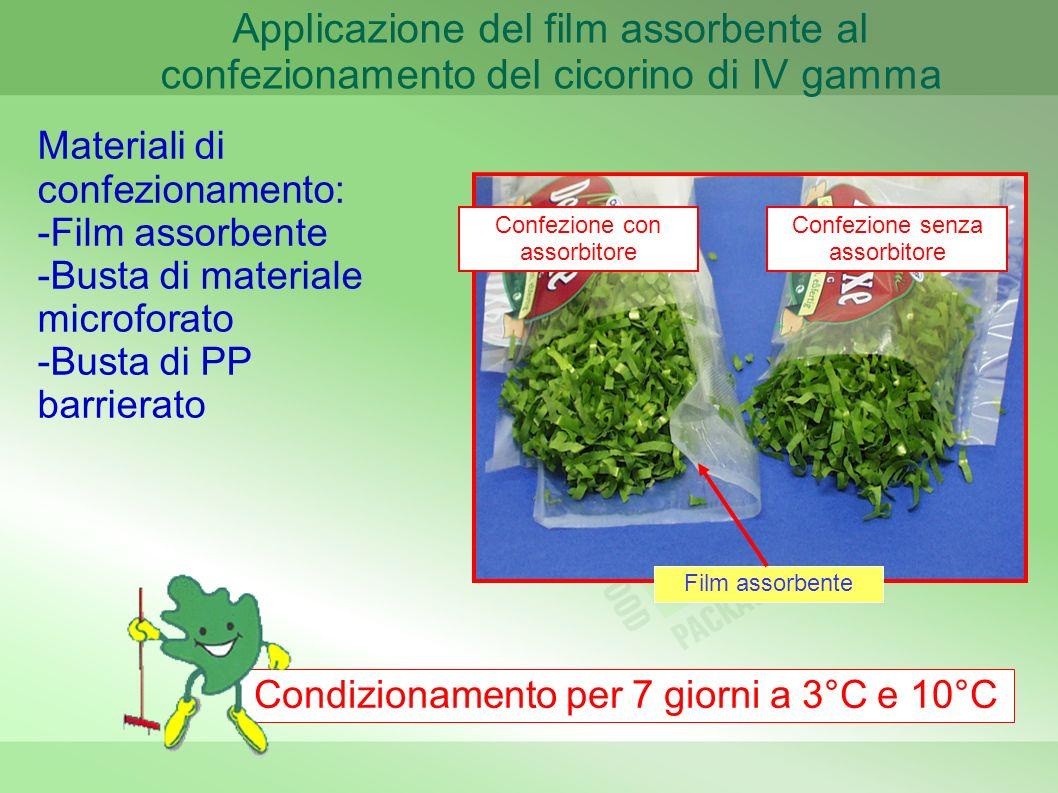 Applicazione del film assorbente al confezionamento del cicorino di IV gamma Materiali di confezionamento: -Film assorbente -Busta di materiale microf