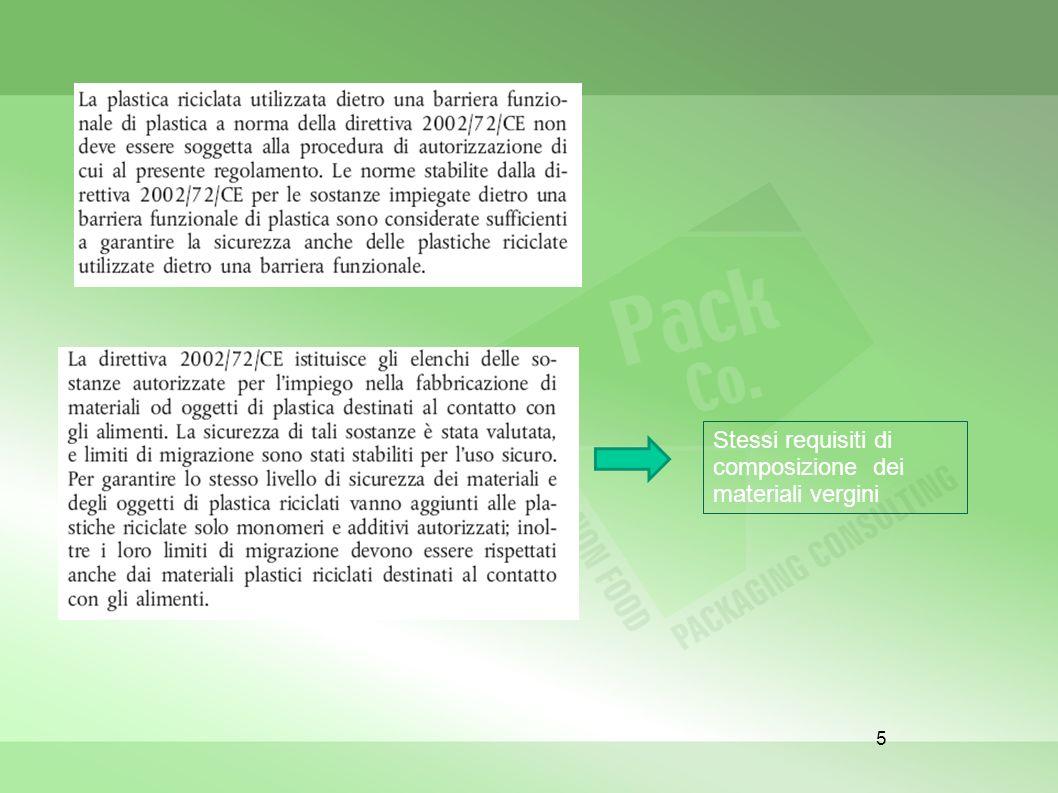 5 Stessi requisiti di composizione dei materiali vergini