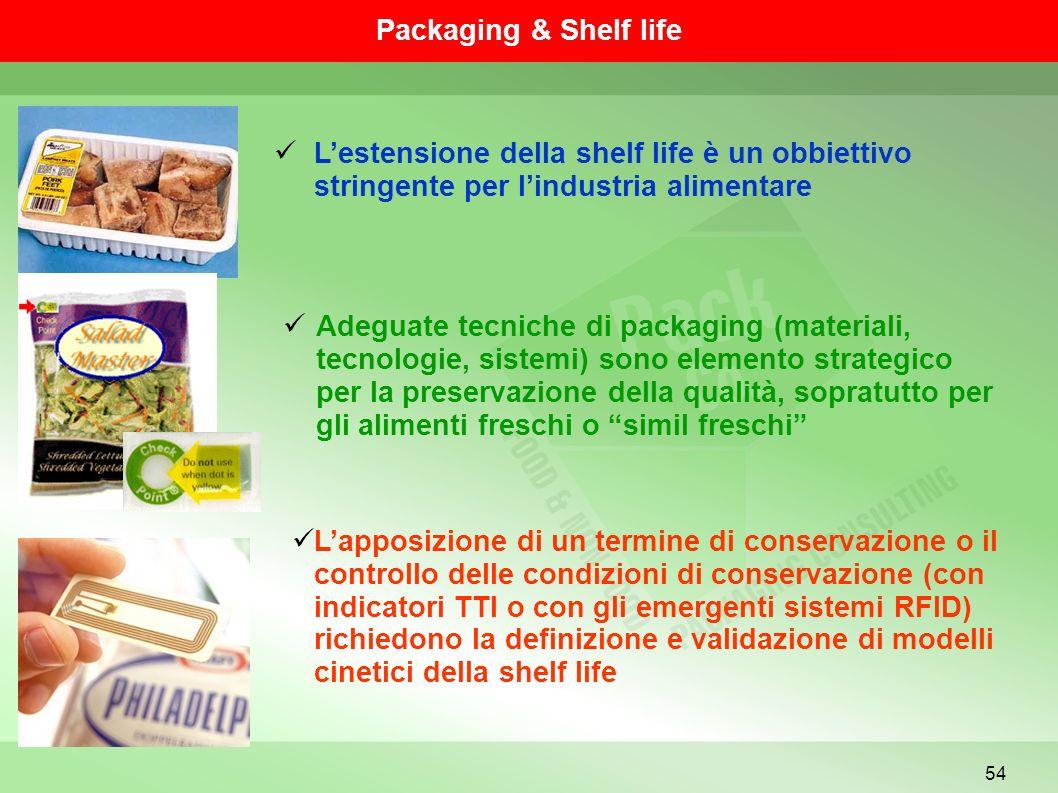 54 Packaging & Shelf life Lestensione della shelf life è un obbiettivo stringente per lindustria alimentare Adeguate tecniche di packaging (materiali,