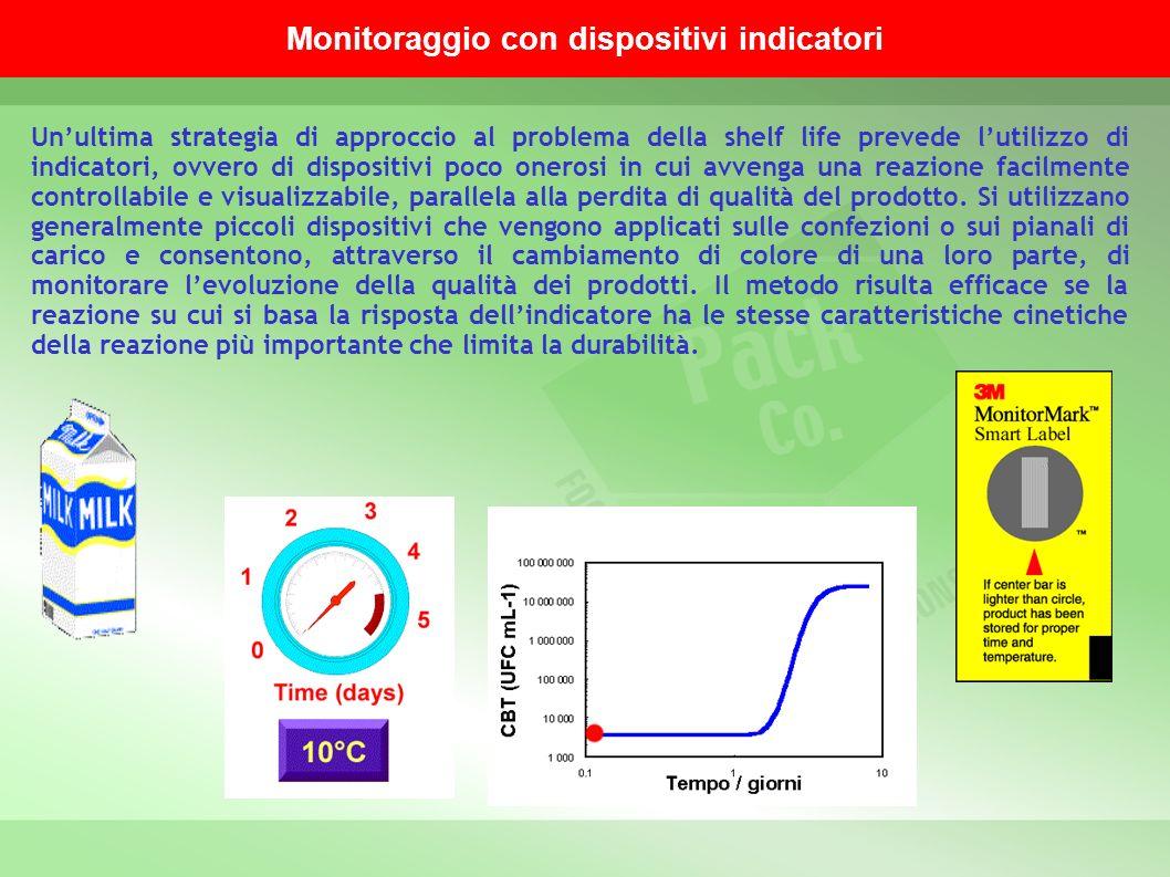 Monitoraggio con dispositivi indicatori Unultima strategia di approccio al problema della shelf life prevede lutilizzo di indicatori, ovvero di dispos