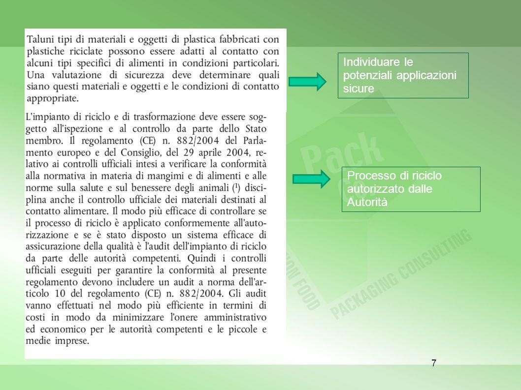 7 Individuare le potenziali applicazioni sicure Processo di riciclo autorizzato dalle Autorità