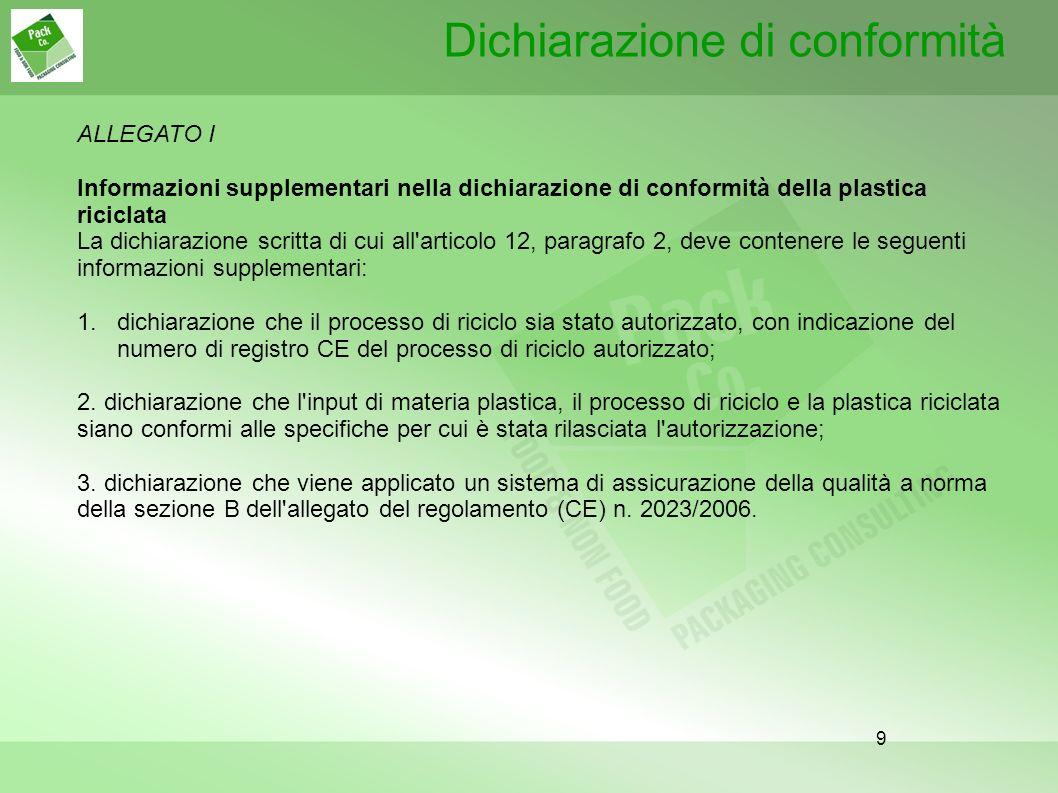 9 Dichiarazione di conformità ALLEGATO I Informazioni supplementari nella dichiarazione di conformità della plastica riciclata La dichiarazione scritt