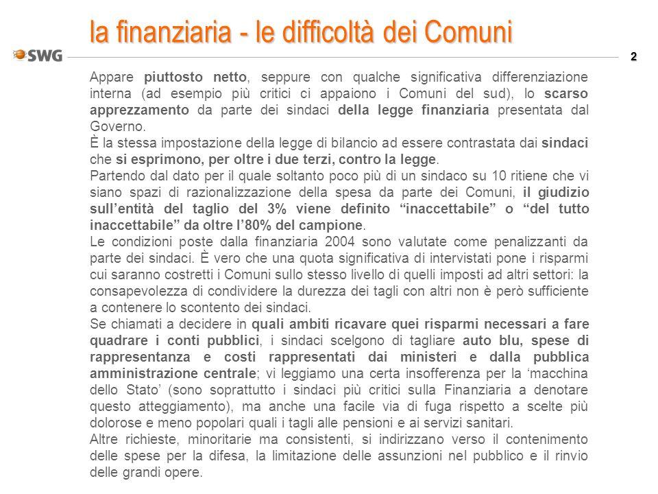2 la finanziaria - le difficoltà dei Comuni Appare piuttosto netto, seppure con qualche significativa differenziazione interna (ad esempio più critici