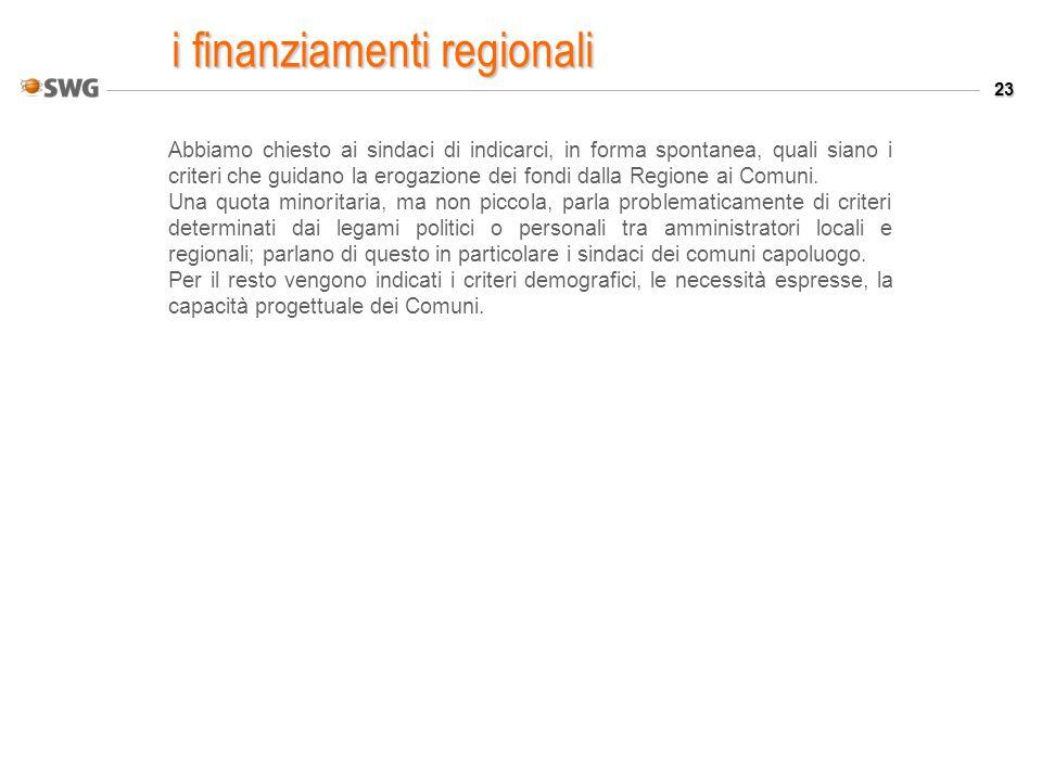 23 i finanziamenti regionali Abbiamo chiesto ai sindaci di indicarci, in forma spontanea, quali siano i criteri che guidano la erogazione dei fondi da