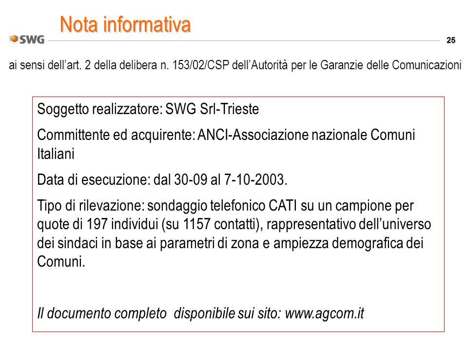 25 Nota informativa Soggetto realizzatore: SWG Srl-Trieste Committente ed acquirente: ANCI-Associazione nazionale Comuni Italiani Data di esecuzione: dal 30-09 al 7-10-2003.