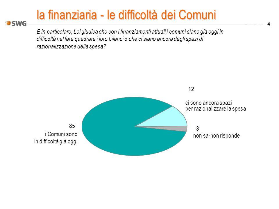 4 Valori % E in particolare, Lei giudica che con i finanziamenti attuali i comuni siano già oggi in difficoltà nel fare quadrare i loro bilanci o che