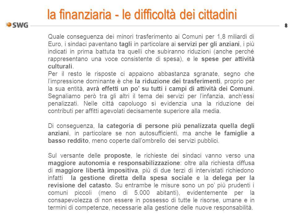 8 la finanziaria - le difficoltà dei cittadini Quale conseguenza dei minori trasferimento ai Comuni per 1,8 miliardi di Euro, i sindaci paventano tagl