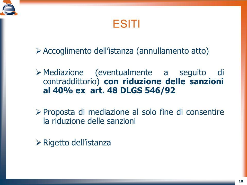 18 ESITI Accoglimento dellistanza (annullamento atto) Mediazione (eventualmente a seguito di contraddittorio) con riduzione delle sanzioni al 40% ex a