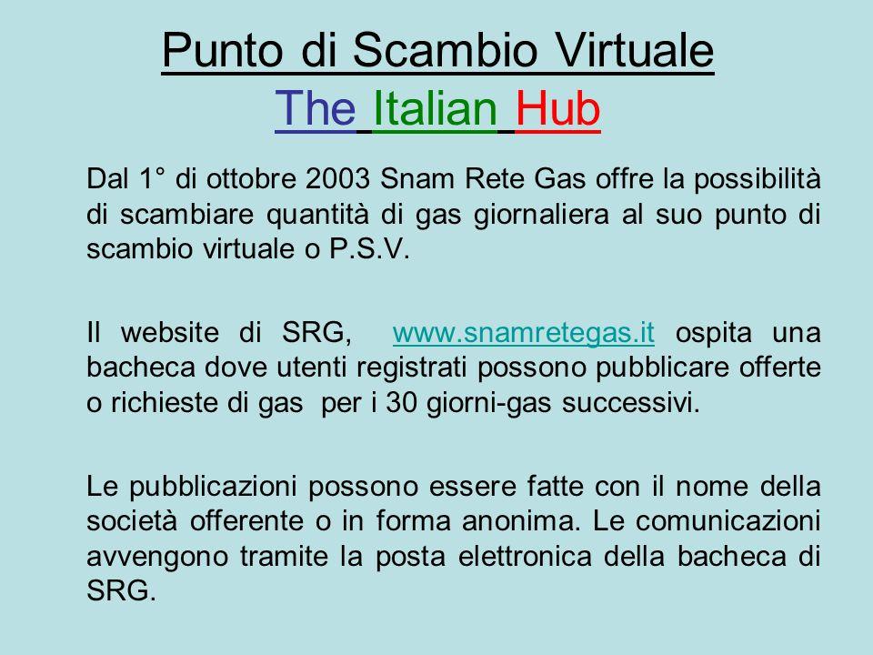 Punto di Scambio Virtuale The Italian Hub Dal 1° di ottobre 2003 Snam Rete Gas offre la possibilità di scambiare quantità di gas giornaliera al suo pu