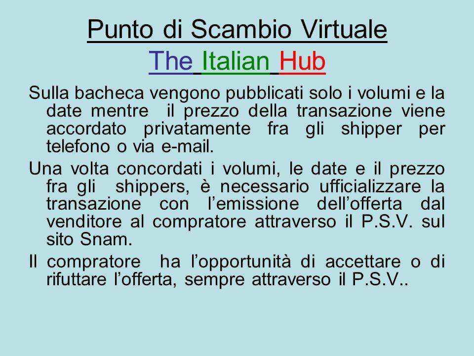 Punto di Scambio Virtuale The Italian Hub Sulla bacheca vengono pubblicati solo i volumi e la date mentre il prezzo della transazione viene accordato