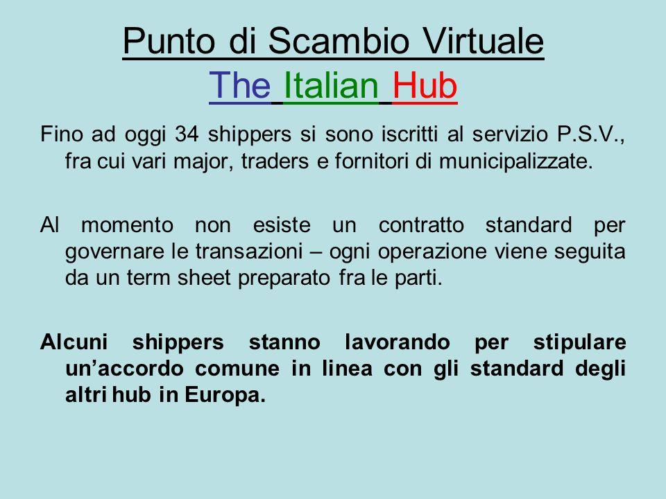 Punto di Scambio Virtuale The Italian Hub Fino ad oggi 34 shippers si sono iscritti al servizio P.S.V., fra cui vari major, traders e fornitori di mun