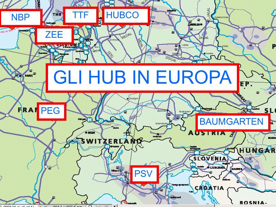 GLI HUB IN EUROPA NBP ZEE TTFHUBCO PEG BAUMGARTEN PSV