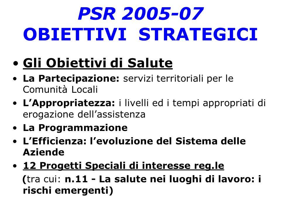 PSR 2005-07 OBIETTIVI STRATEGICI Gli Obiettivi di Salute La Partecipazione: servizi territoriali per le Comunità Locali LAppropriatezza: i livelli ed