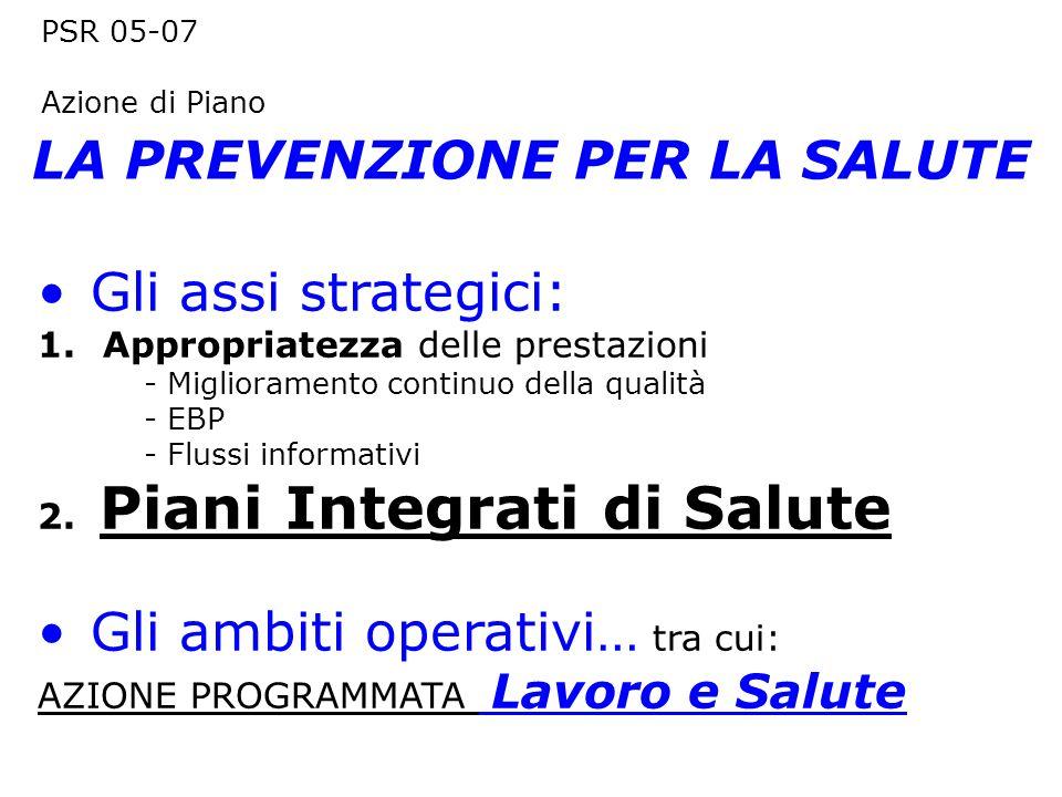 PSR 05-07 Azione di Piano LA PREVENZIONE PER LA SALUTE Gli assi strategici: 1. Appropriatezza delle prestazioni - Miglioramento continuo della qualità