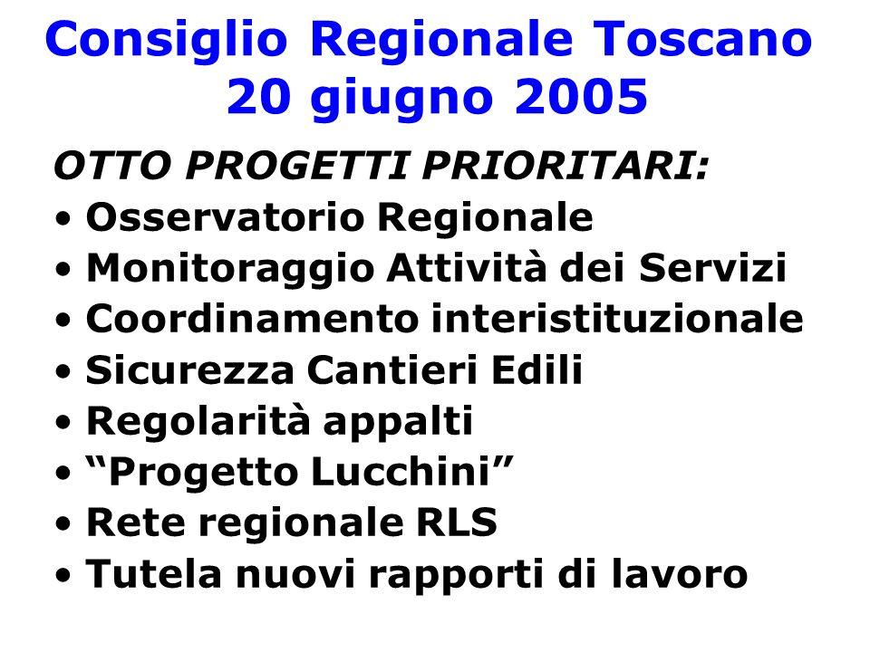 Consiglio Regionale Toscano 20 giugno 2005 OTTO PROGETTI PRIORITARI: Osservatorio Regionale Monitoraggio Attività dei Servizi Coordinamento interistit
