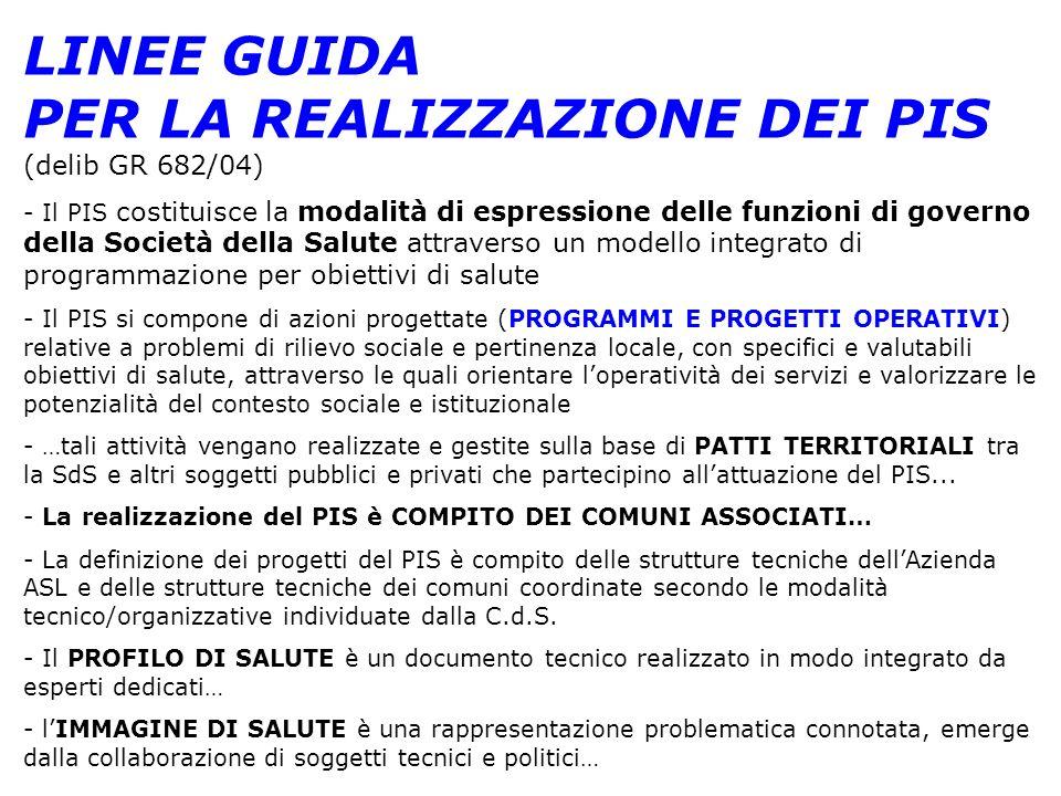 LINEE GUIDA PER LA REALIZZAZIONE DEI PIS (delib GR 682/04) - Il PIS costituisce la modalità di espressione delle funzioni di governo della Società del
