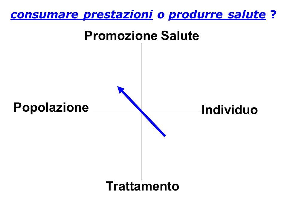 Popolazione Promozione Salute Individuo Trattamento consumare prestazioni o produrre salute ?