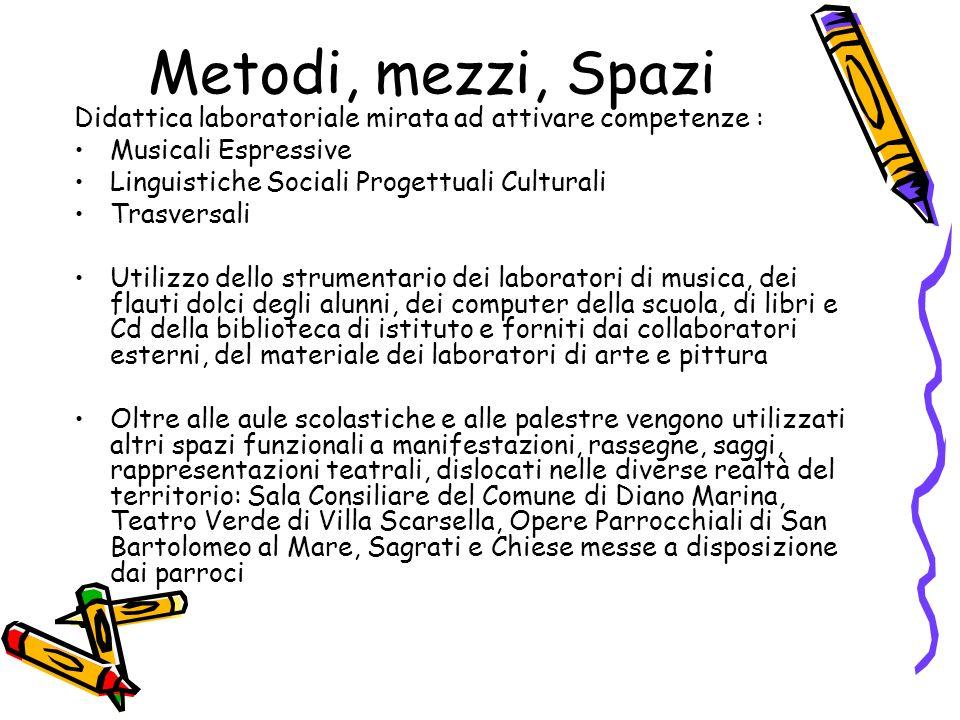 Metodi, mezzi, Spazi Didattica laboratoriale mirata ad attivare competenze : Musicali Espressive Linguistiche Sociali Progettuali Culturali Trasversal