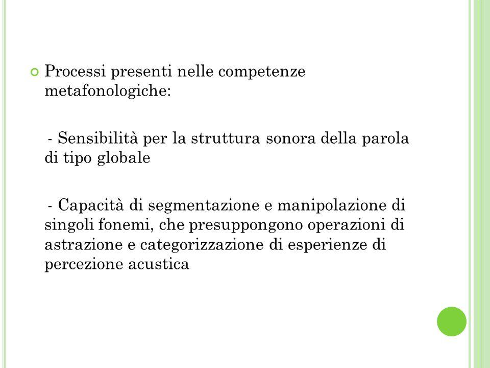 Processi presenti nelle competenze metafonologiche: - Sensibilità per la struttura sonora della parola di tipo globale - Capacità di segmentazione e m