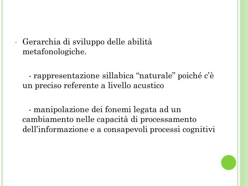 Gerarchia di sviluppo delle abilità metafonologiche. - rappresentazione sillabica naturale poiché cè un preciso referente a livello acustico - manipol