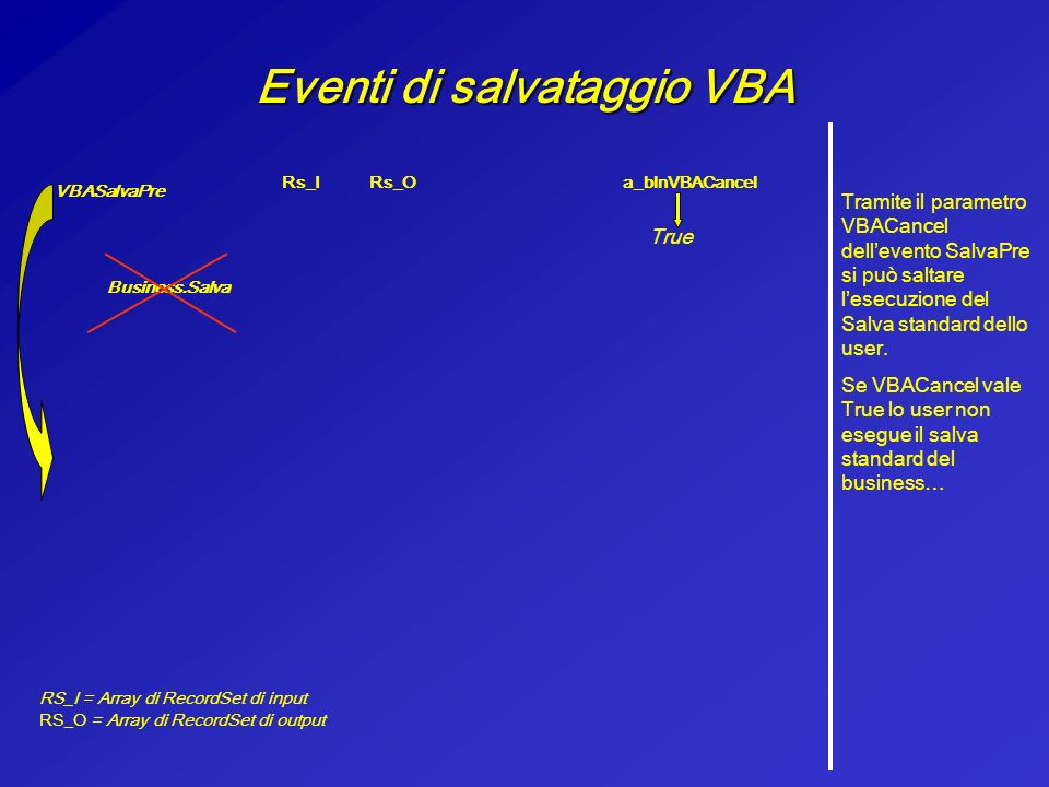 Eventi di salvataggio VBA … e i vettori dei recordset di input e output vengono passati direttamente allevento VBASalvaPost Business.Salva VBASalvaPre Rs_IRs_O RS_I = Array di RecordSet di input RS_O = Array di RecordSet di output True a_blnVBACancel VBASalvaPostRs_IRs_O