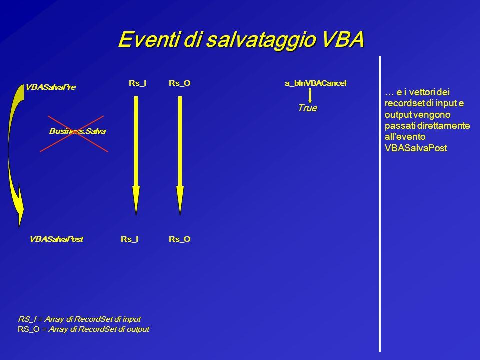 Eventi di salvataggio VBA … e i vettori dei recordset di input e output vengono passati direttamente allevento VBASalvaPost Business.Salva VBASalvaPre