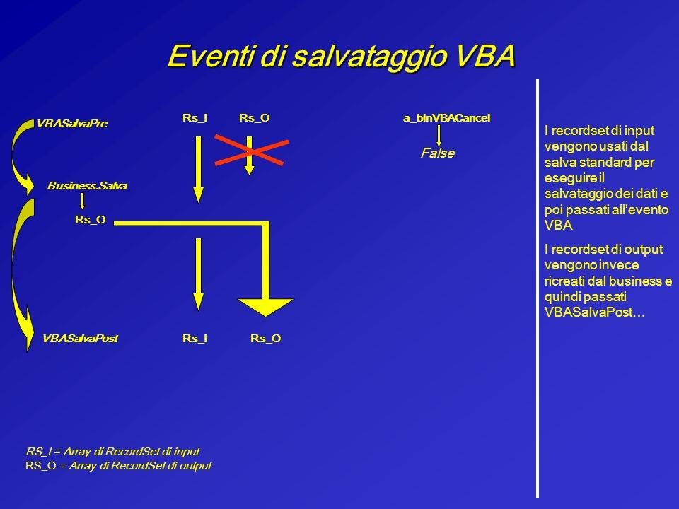 Eventi di salvataggio VBA I recordset di input vengono usati dal salva standard per eseguire il salvataggio dei dati e poi passati allevento VBA I rec