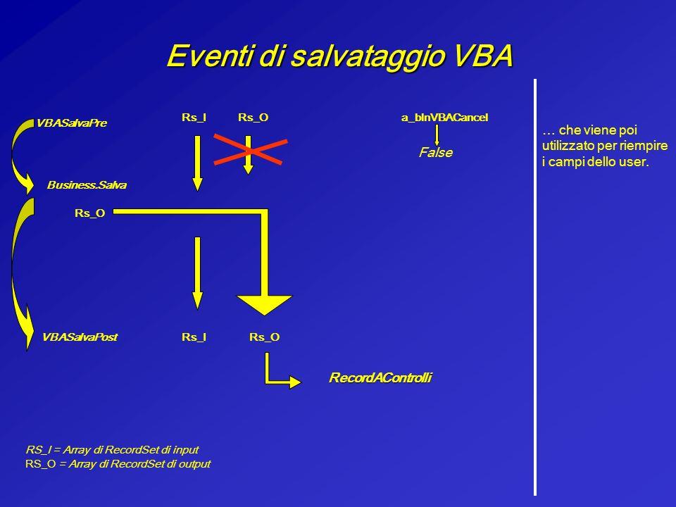 Eventi di salvataggio VBA … che viene poi utilizzato per riempire i campi dello user. VBASalvaPre Rs_IRs_Oa_blnVBACancel RS_I = Array di RecordSet di