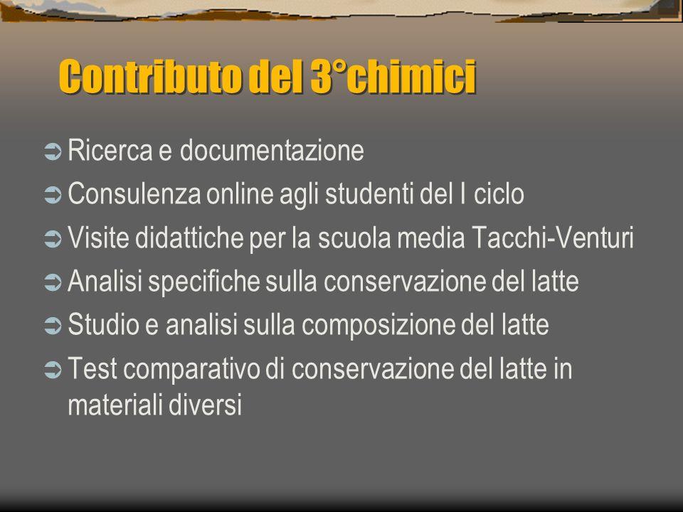 Contributo del 3°chimici Ricerca e documentazione Consulenza online agli studenti del I ciclo Visite didattiche per la scuola media Tacchi-Venturi Ana