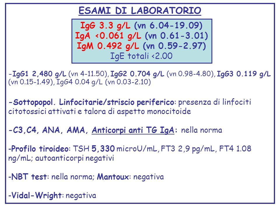 ESAMI DI LABORATORIO -IgG1 2,480 g/L (vn 4-11.50), IgG2 0.704 g/L (vn 0.98-4.80), IgG3 0.119 g/L (vn 0.15-1.49), IgG4 0.04 g/L (vn 0.03-2.10) -Sottopo