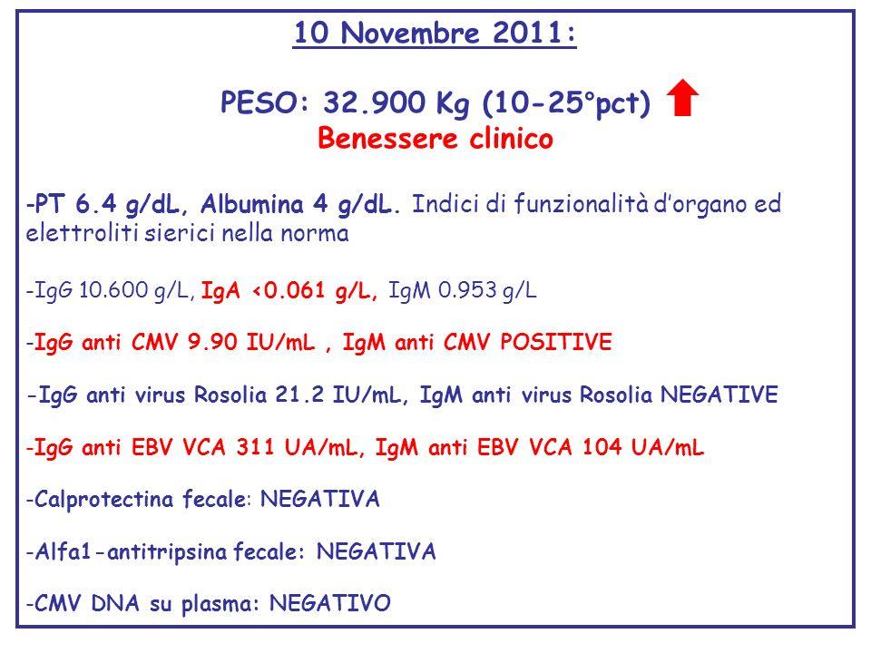 10 Novembre 2011: PESO: 32.900 Kg (10-25°pct) Benessere clinico -PT 6.4 g/dL, Albumina 4 g/dL. Indici di funzionalità dorgano ed elettroliti sierici n