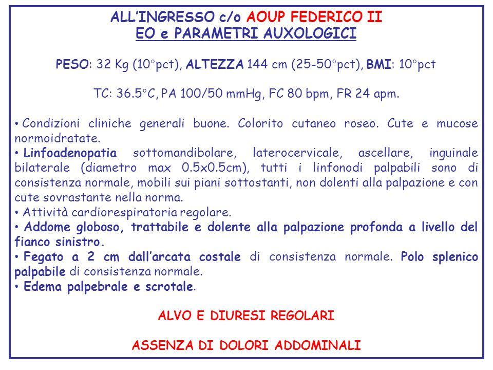 ILEOCOLONSCOPIA Microscopia: ILEO: distorsione dei villi per la presenza di infiltrato infiammatorio intenso con accentuazione degli eosinofili (5%) ed espansione follicolare che dalla sottomucosa si espande allinterno della mucosa.