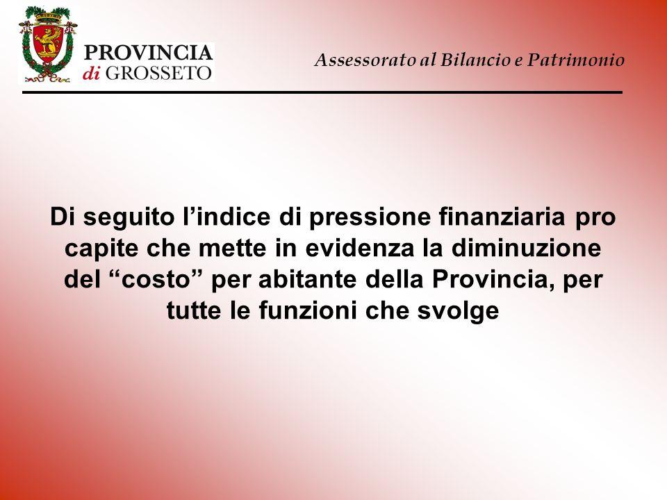 Assessorato al Bilancio e Patrimonio Di seguito lindice di pressione finanziaria pro capite che mette in evidenza la diminuzione del costo per abitant