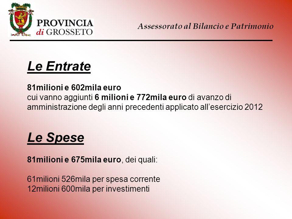Assessorato al Bilancio e Patrimonio Le Entrate 81milioni e 602mila euro cui vanno aggiunti 6 milioni e 772mila euro di avanzo di amministrazione degl