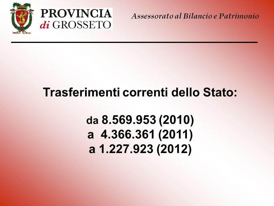 Trasferimenti correnti dello Stato: da 8.569.953 (2010) a 4.366.361 (2011) a 1.227.923 (2012) Assessorato al Bilancio e Patrimonio