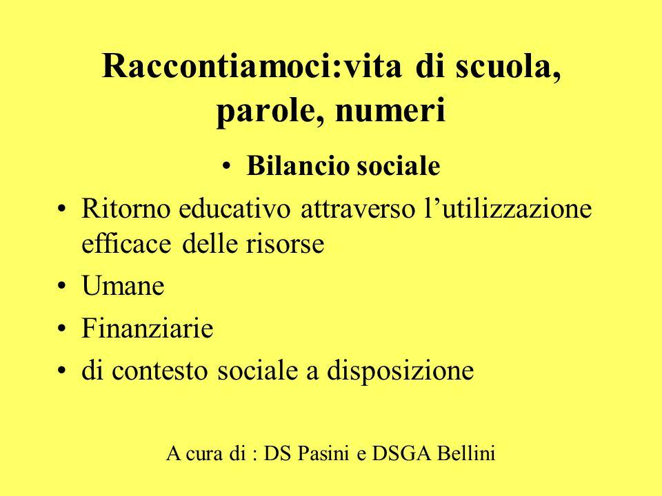 Raccontiamoci:vita di scuola, parole, numeri Bilancio sociale Ritorno educativo attraverso lutilizzazione efficace delle risorse Umane Finanziarie di