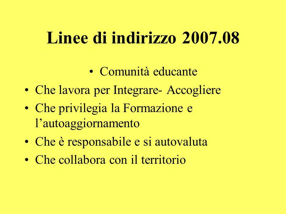 Utilizzazione FIS docenti Lettera c) 10.601,12 compensi per corsi recupero italiano e matematica in n.