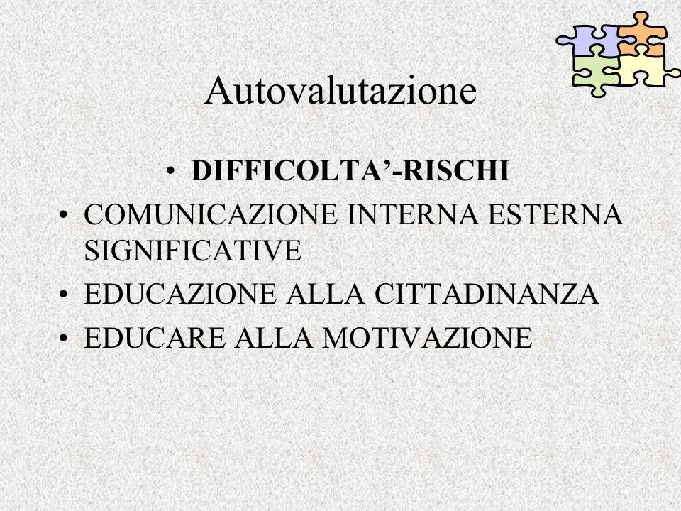 Autovalutazione DIFFICOLTA-RISCHI COMUNICAZIONE INTERNA ESTERNA SIGNIFICATIVE EDUCAZIONE ALLA CITTADINANZA EDUCARE ALLA MOTIVAZIONE