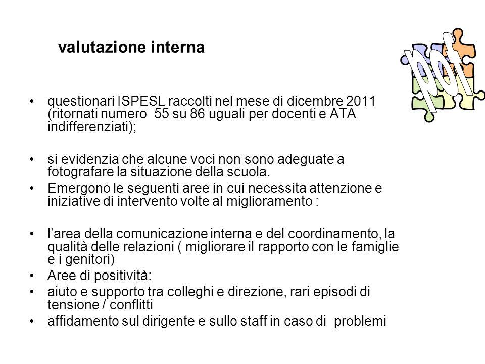 valutazione interna questionari ISPESL raccolti nel mese di dicembre 2011 (ritornati numero 55 su 86 uguali per docenti e ATA indifferenziati); si evi