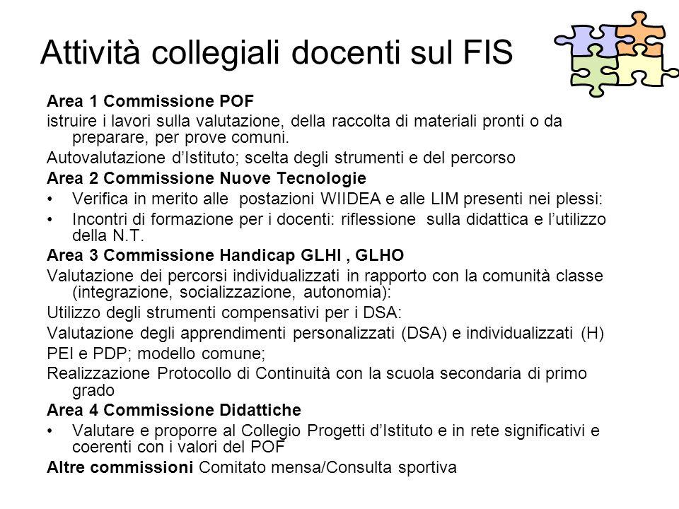 Attività collegiali docenti sul FIS Area 1 Commissione POF istruire i lavori sulla valutazione, della raccolta di materiali pronti o da preparare, per