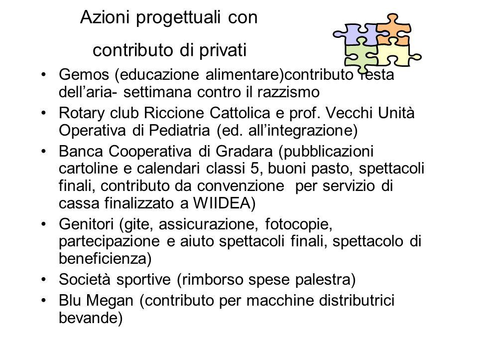 Azioni progettuali con contributo di privati Gemos (educazione alimentare)contributo festa dellaria- settimana contro il razzismo Rotary club Riccione